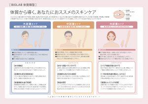 image-フェイシャル体験 | サロン専用化粧品バイオラブ導入案内